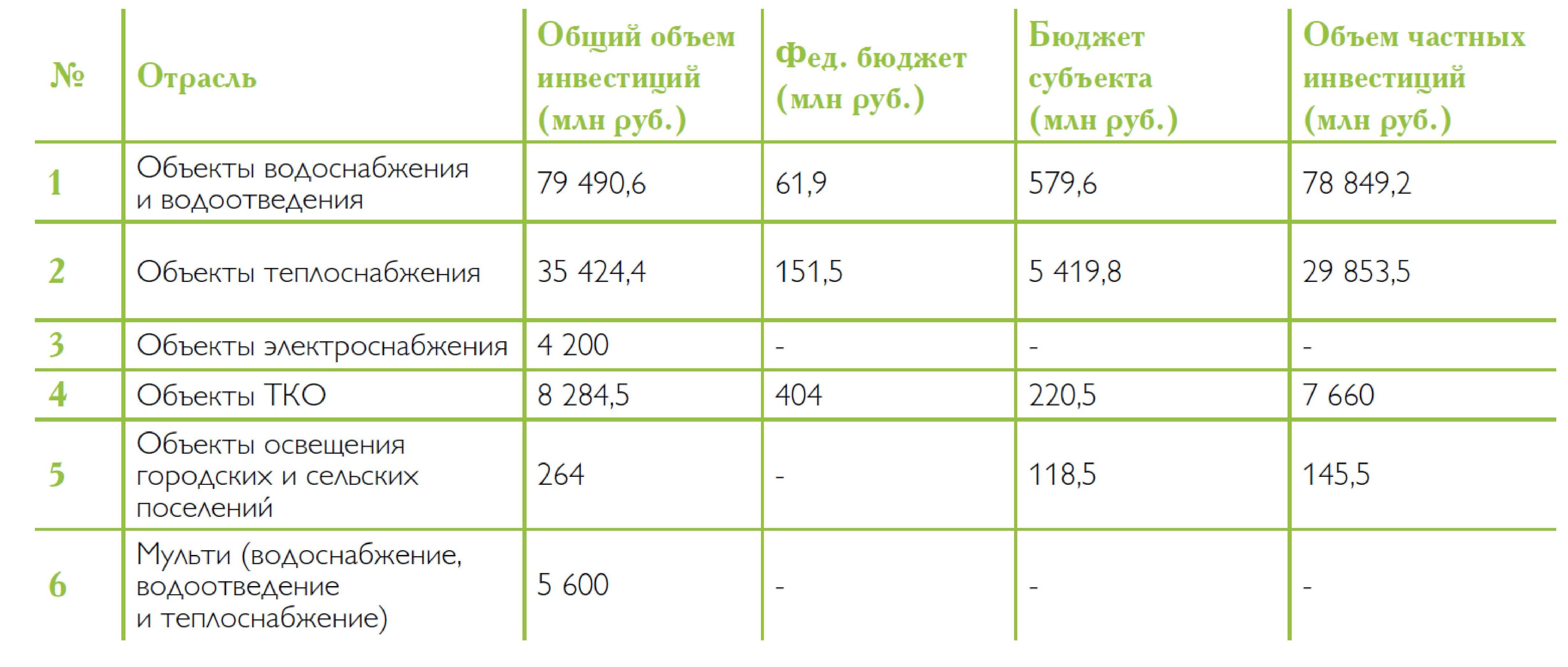 kontsessiya-v-zhkh